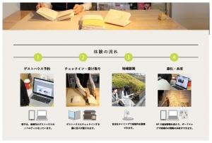 金沢市中心部における、歩くことの価値を創出するデザイン研究