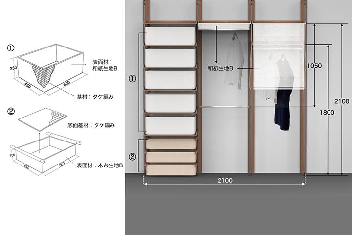 シート状自然材料を室内空間に取り入れるための評価および提案